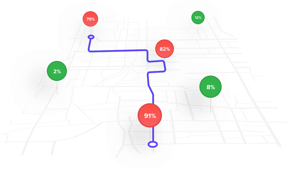 Intelligente Routenplanung